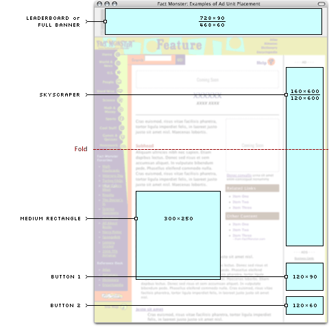Screenshot of Ad Unit Placement Examples